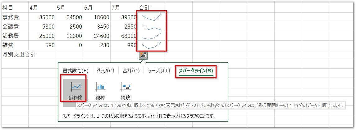 20190126クイック分析ツールのスパークラインタブの折れ線