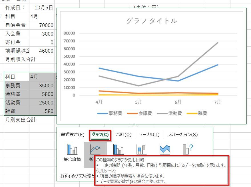 20190126クイック分析ツールのグラフ折れ線