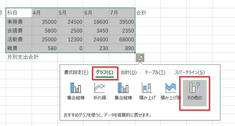20190126クイック分析ツールのグラフその他の