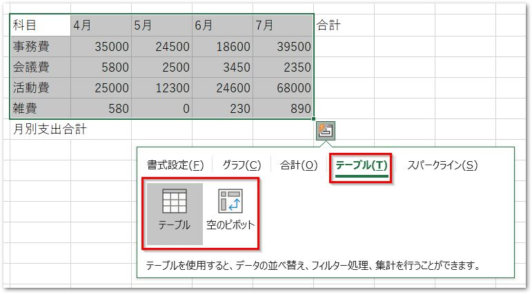 20190126クイック分析ツールのテーブルタブ
