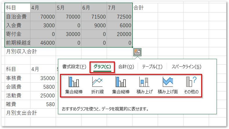 20190126クイック分析ツールのグラフタブ