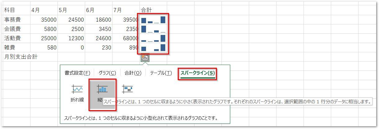 20190126クイック分析ツールのスパークラインタブの縦棒