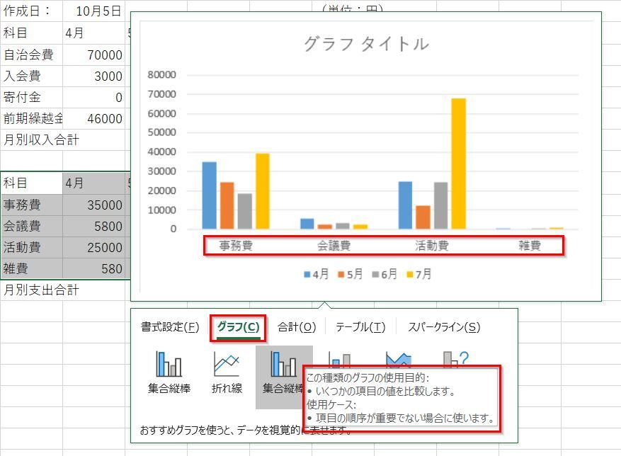 20190126クイック分析ツールのグラフ集合縦棒行列入替