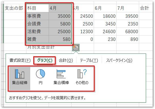 20190126クイック分析ツールのグラフ表示変わる