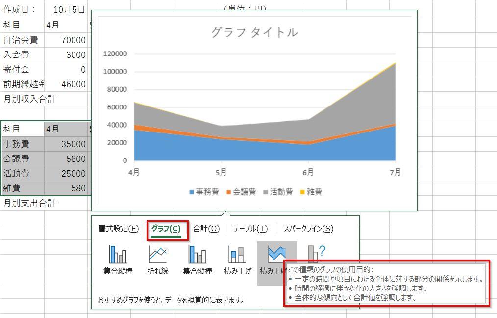 20190126クイック分析ツールのグラフ積み上げ面