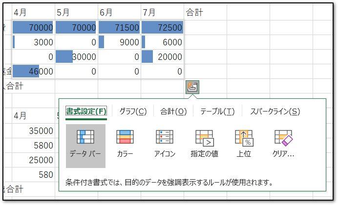 20190126クイック分析ツールのデータバー